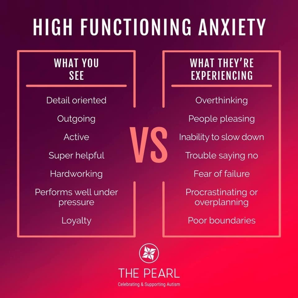 Graphic- High Functioning Anxiety. Two columns what you see versus what is really happening.